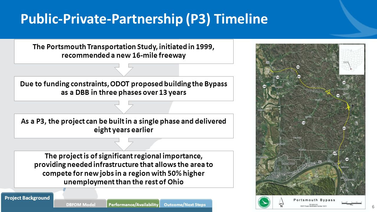 P3 Project Scope 7 Project Background DBFOM Model Performance/AvailabilityOutcome/Next Steps RFQ RFP Financial Close Design & Construction 2Q 20131Q 20141Q / 2Q 2015 2015 through 4Q 2018 »DBFOM Approach »~4 year Design and Construction Period (DCP) ‒Starts Spring 2015 »35 year Operations & Maintenance (O&M) Period ‒O&M Period begins at Substantial Completion »Availability Payment Mechanism »Competitive, Fixed Price »Appropriate Risk Transfer to Private Sector