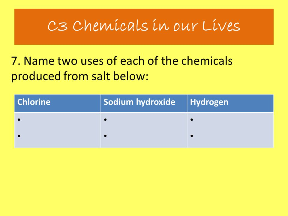 7. Name two uses of each of the chemicals produced from salt below: C3 Chemicals in our Lives ChlorineSodium hydroxideHydrogen