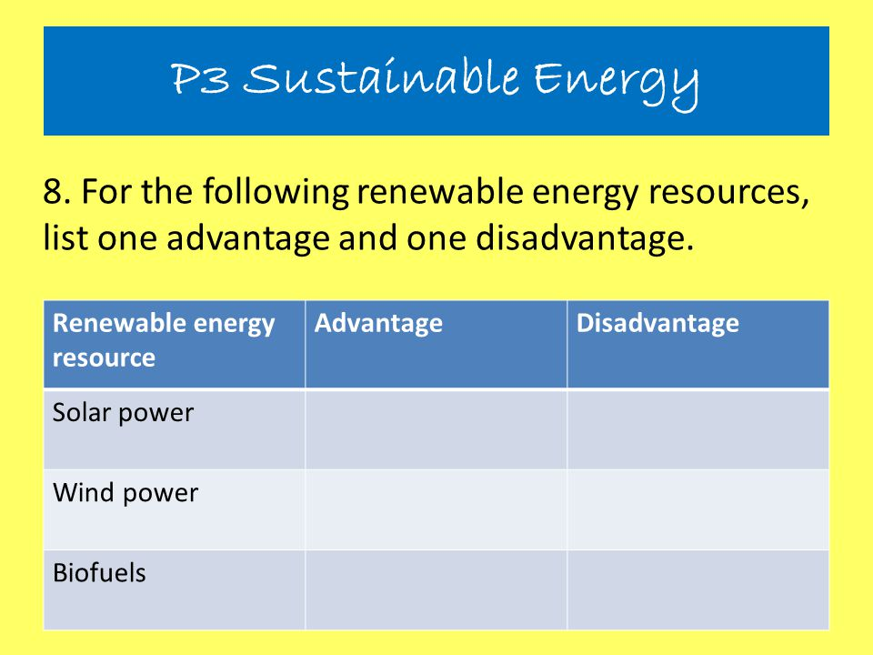 8. For the following renewable energy resources, list one advantage and one disadvantage. Renewable energy resource AdvantageDisadvantage Solar power