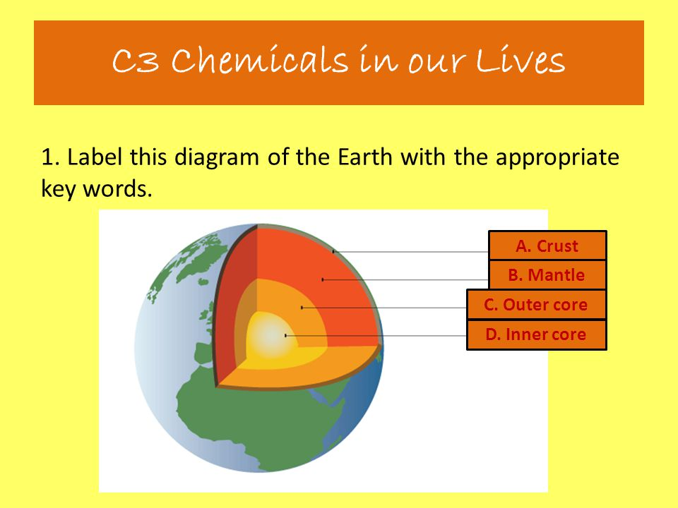 1. Label this diagram of the Earth with the appropriate key words. C3 Chemicals in our Lives A. Crust D. Inner core C. Outer core B. Mantle