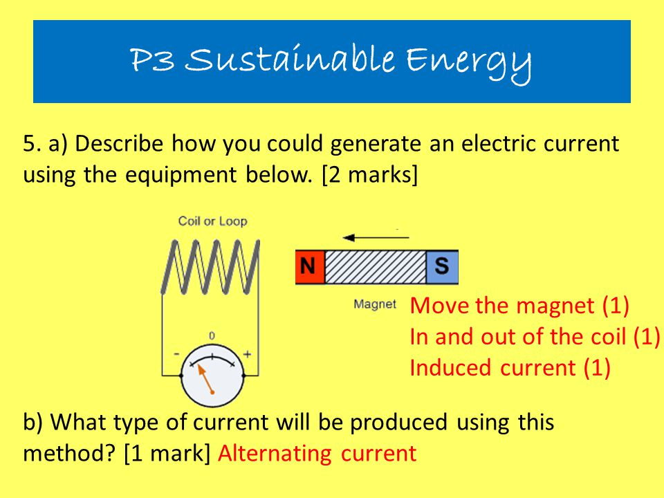 P3 Sustainable Energy 5. a) Describe how you could generate an electric current using the equipment below. [2 marks] b) What type of current will be p