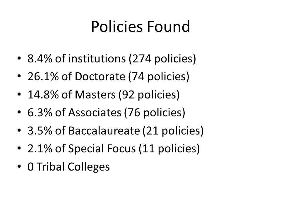 Policies Found 8.4% of institutions (274 policies) 26.1% of Doctorate (74 policies) 14.8% of Masters (92 policies) 6.3% of Associates (76 policies) 3.5% of Baccalaureate (21 policies) 2.1% of Special Focus (11 policies) 0 Tribal Colleges