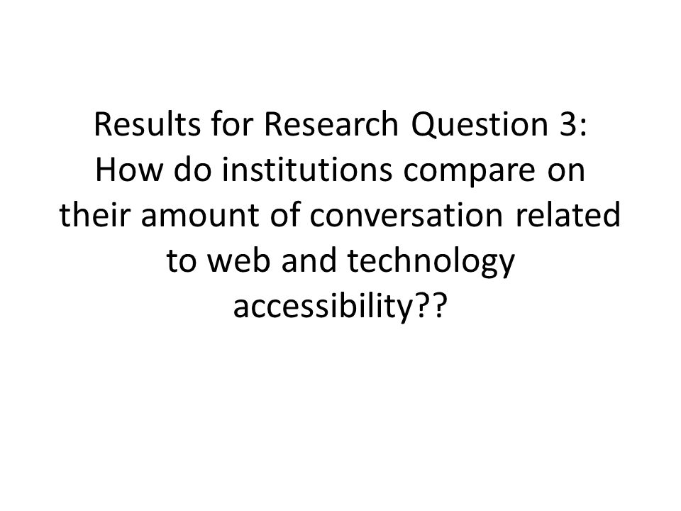 Results for Research Question 3: How do institutions compare on their amount of conversation related to web and technology accessibility
