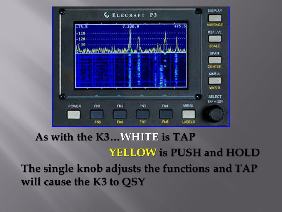 As with the K3…WHITE is TAP As with the K3…WHITE is TAP YELLOW is PUSH and HOLD YELLOW is PUSH and HOLD The single knob adjusts the functions and TAP will cause the K3 to QSY