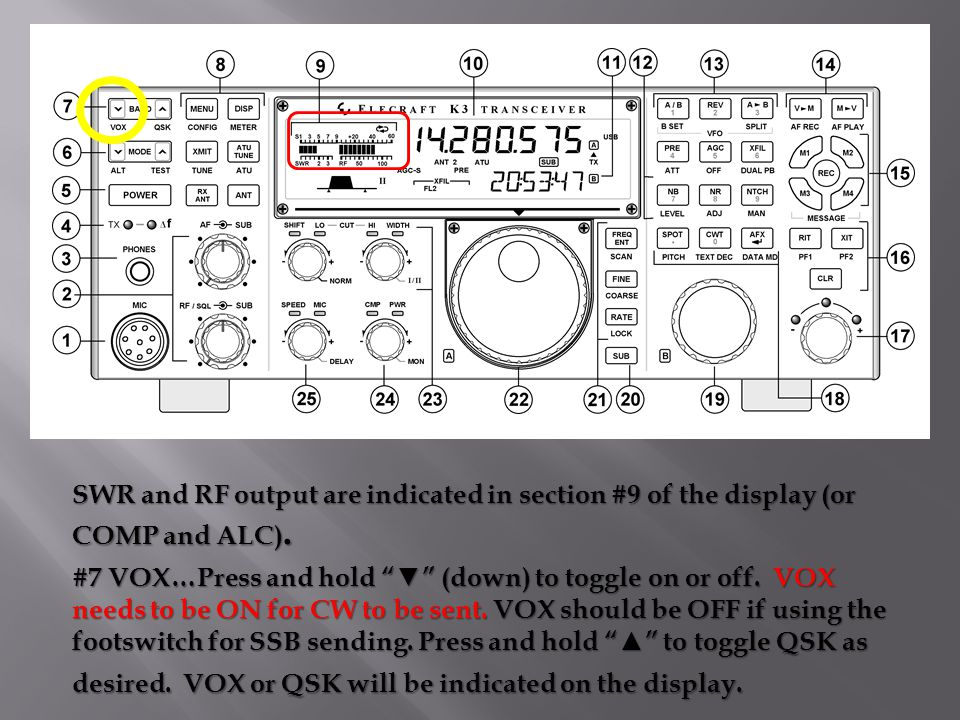 SWR and RF output are indicated in section #9 of the display (or COMP and ALC).