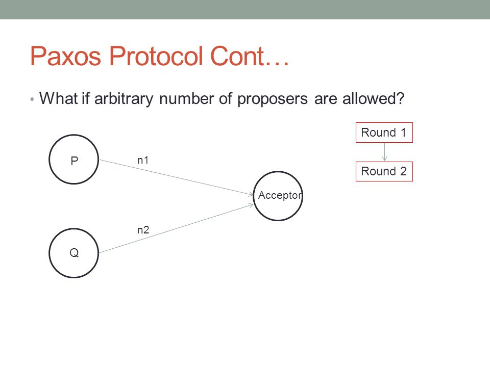 Paxos Protocol Cont… What if arbitrary number of proposers are allowed.