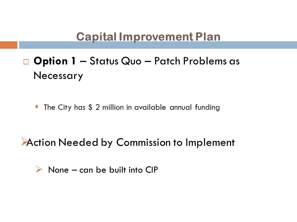 Capital Improvement Plan Questions?