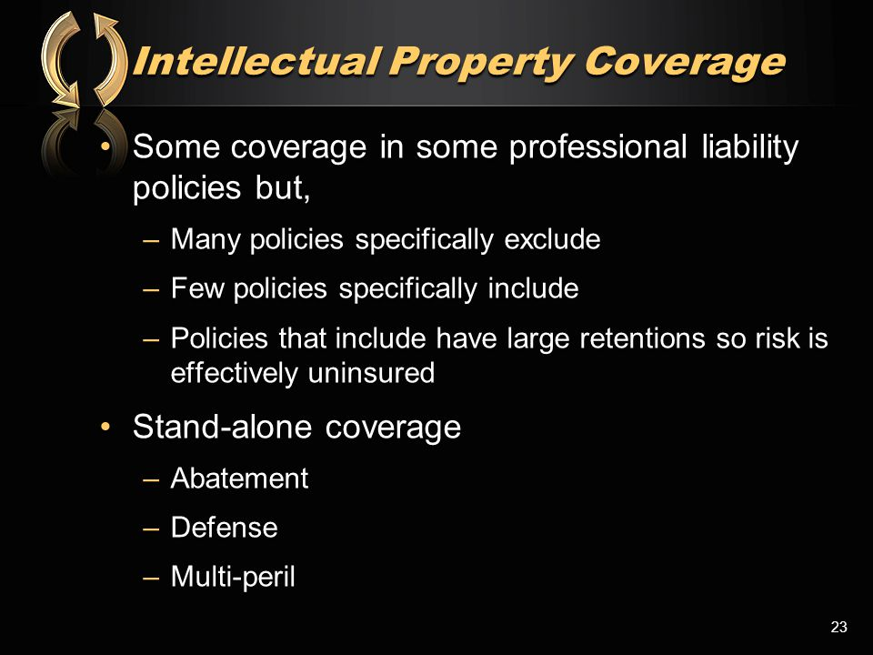 Intellectual Property Coverage Some coverage in some professional liability policies but,Some coverage in some professional liability policies but, –M