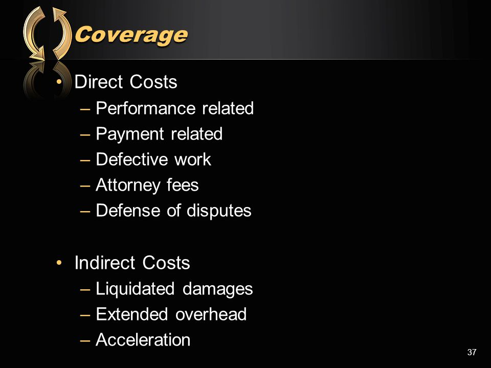 Coverage Direct CostsDirect Costs –Performance related –Payment related –Defective work –Attorney fees –Defense of disputes Indirect CostsIndirect Cos