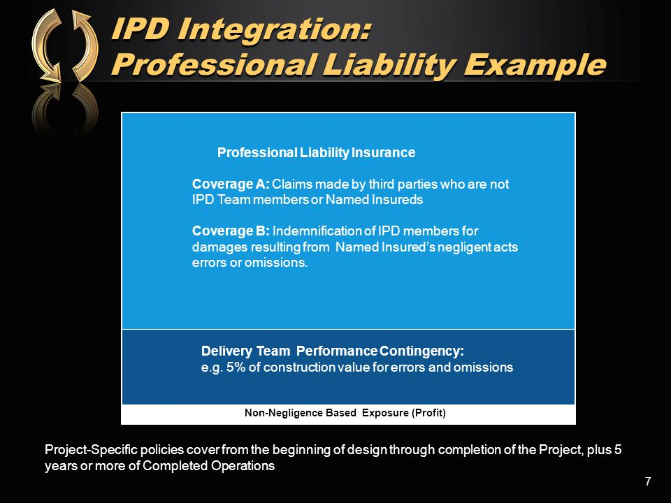 Rectification CoverageRectification Coverage –First-party coverage to those construction firms that contract with design professionals (DPs).