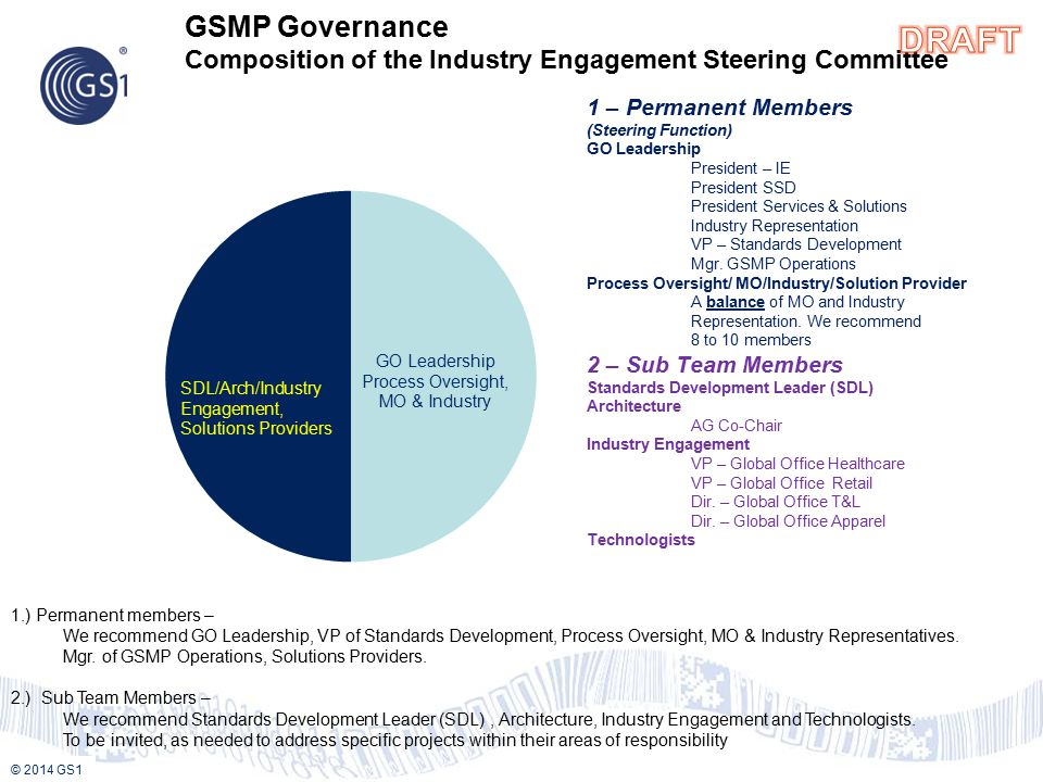 © 2013 GS1 © 2014 GS1 GSMP Governance Composition of the Industry Engagement Steering Committee 1.) Permanent members – We recommend GO Leadership, VP of Standards Development, Process Oversight, MO & Industry Representatives.