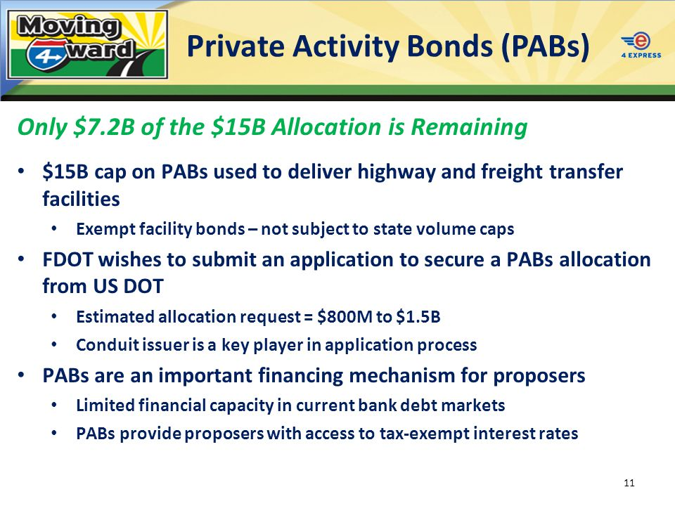 Private Activity Bonds (PABs) Only $7.2B of the $15B Allocation is Remaining $15B cap on PABs used to deliver highway and freight transfer facilities