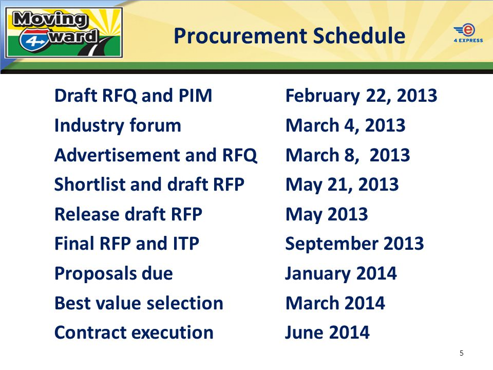 Procurement Schedule 5 Draft RFQ and PIM February 22, 2013 Industry forumMarch 4, 2013 Advertisement and RFQMarch 8, 2013 Shortlist and draft RFP May