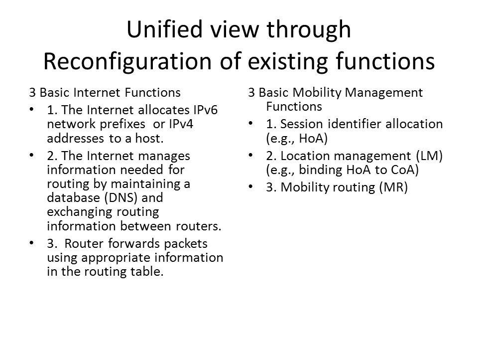 Unified view through Reconfiguration of existing functions 3 Basic Internet Functions 1.