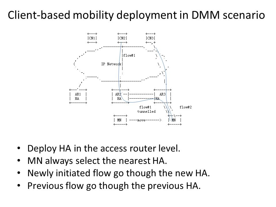 Client-based mobility deployment in DMM scenario (cont.) Analysis – Partly solve the DMM problem Routing is optimal for the newly initiated flow Routing is still not optimal for the previous established flow – Other gaps Prefix management of the terminal Source address selection of the terminal – draft-liu-dmm-dynamic-anchor-discussion-00 draft-liu-dmm-dynamic-anchor-discussion-00 – draft-liu-dmm-address-selection-00 draft-liu-dmm-address-selection-00 – draft-liu-dmm-mobility-api-00 draft-liu-dmm-mobility-api-00