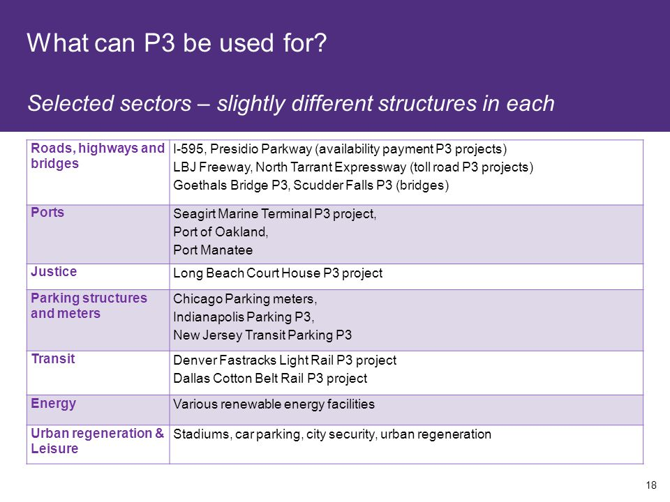 What can P3 be used for.