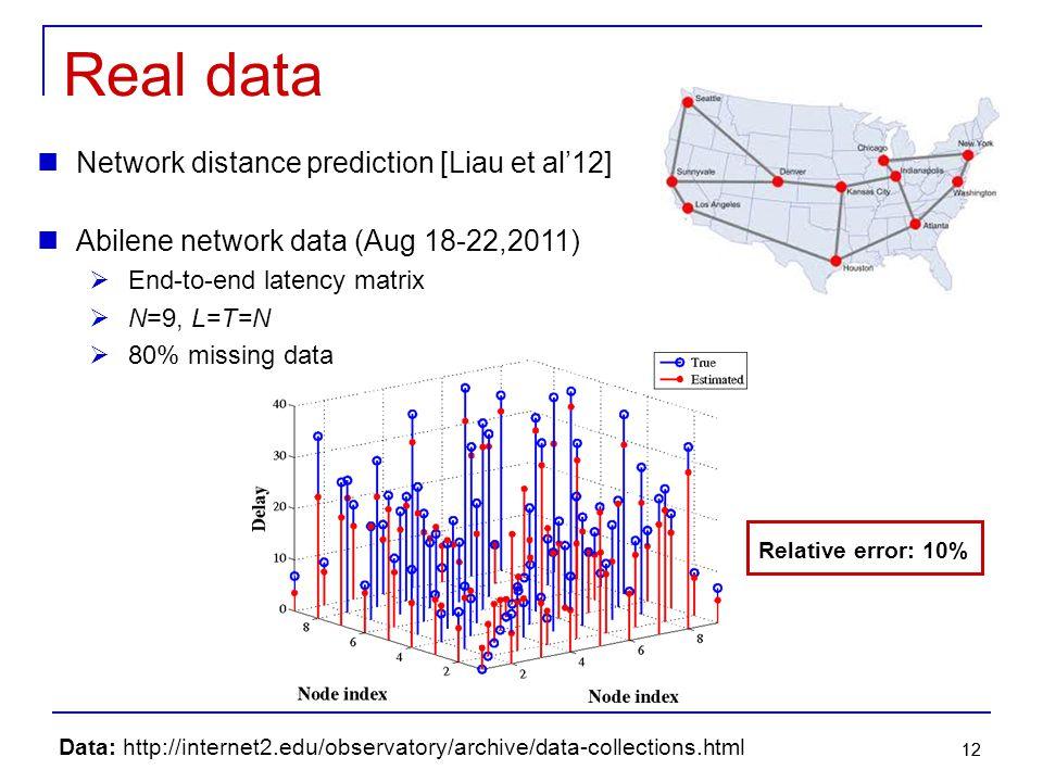 12 Real data Abilene network data (Aug 18-22,2011)  End-to-end latency matrix  N=9, L=T=N  80% missing data Network distance prediction [Liau et al