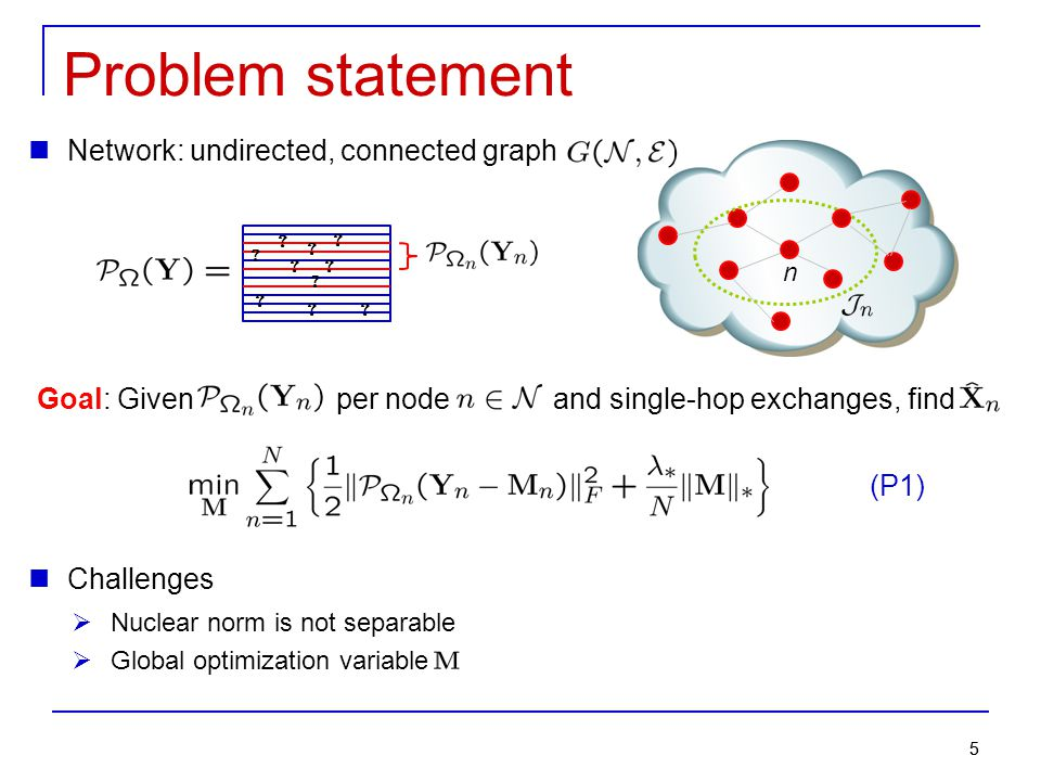55 Problem statement Goal: Given per node and single-hop exchanges, find n Network: undirected, connected graph (P1) ? ? ? ? ? ? ? ? ? ? Challenges 