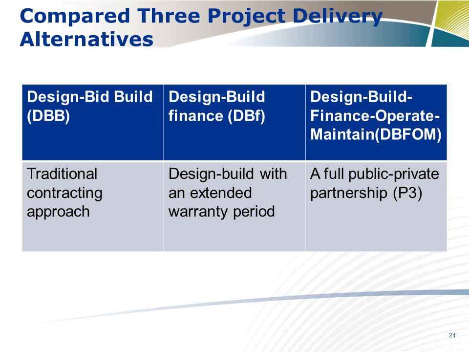 24 Compared Three Project Delivery Alternatives Design-Bid Build (DBB) Design-Build finance (DBf) Design-Build- Finance-Operate- Maintain(DBFOM) Tradi