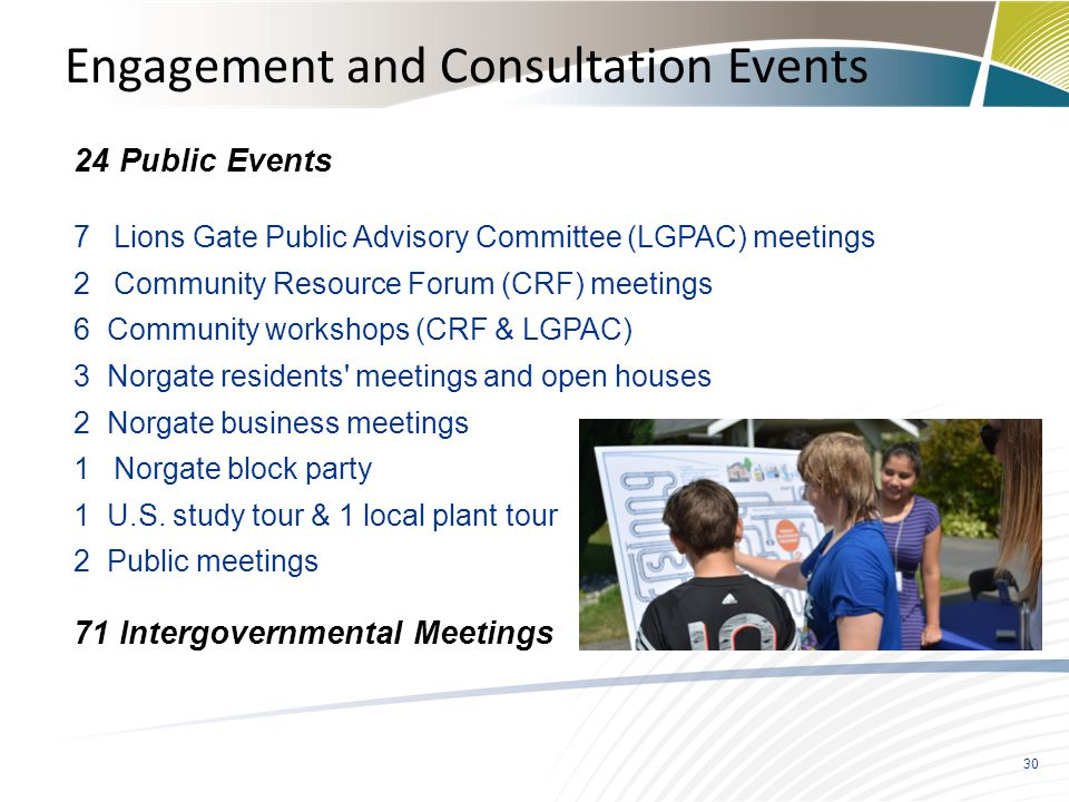 30 Engagement and Consultation Events 24 Public Events 7Lions Gate Public Advisory Committee (LGPAC) meetings 2Community Resource Forum (CRF) meetings