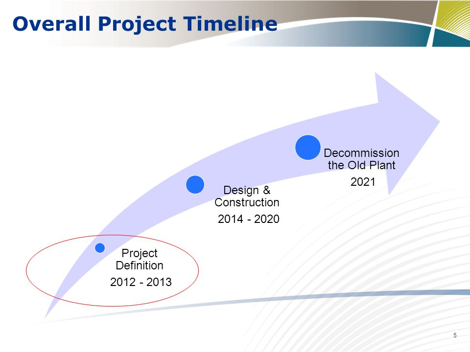 5 Overall Project Timeline Project Definition 2012 - 2013 Design & Construction 2014 - 2020 Decommission the Old Plant 2021