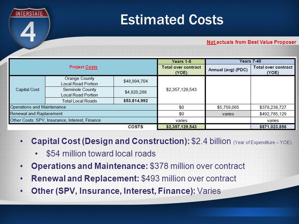 Estimated Costs Capital Cost (Design and Construction): $2.4 billion (Year of Expenditure – YOE) $54 million toward local roads Operations and Maintenance: $378 million over contract Renewal and Replacement: $493 million over contract Other (SPV, Insurance, Interest, Finance): Varies Not actuals from Best Value Proposer