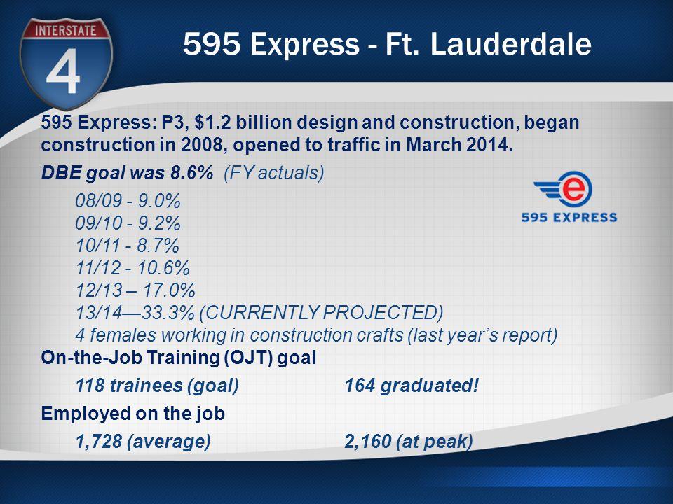 595 Express - Ft.