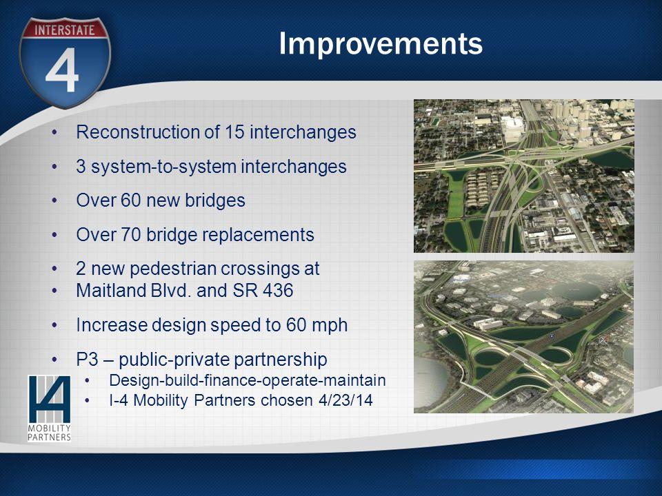 Improvements Reconstruction of 15 interchanges 3 system-to-system interchanges Over 60 new bridges Over 70 bridge replacements 2 new pedestrian crossings at Maitland Blvd.