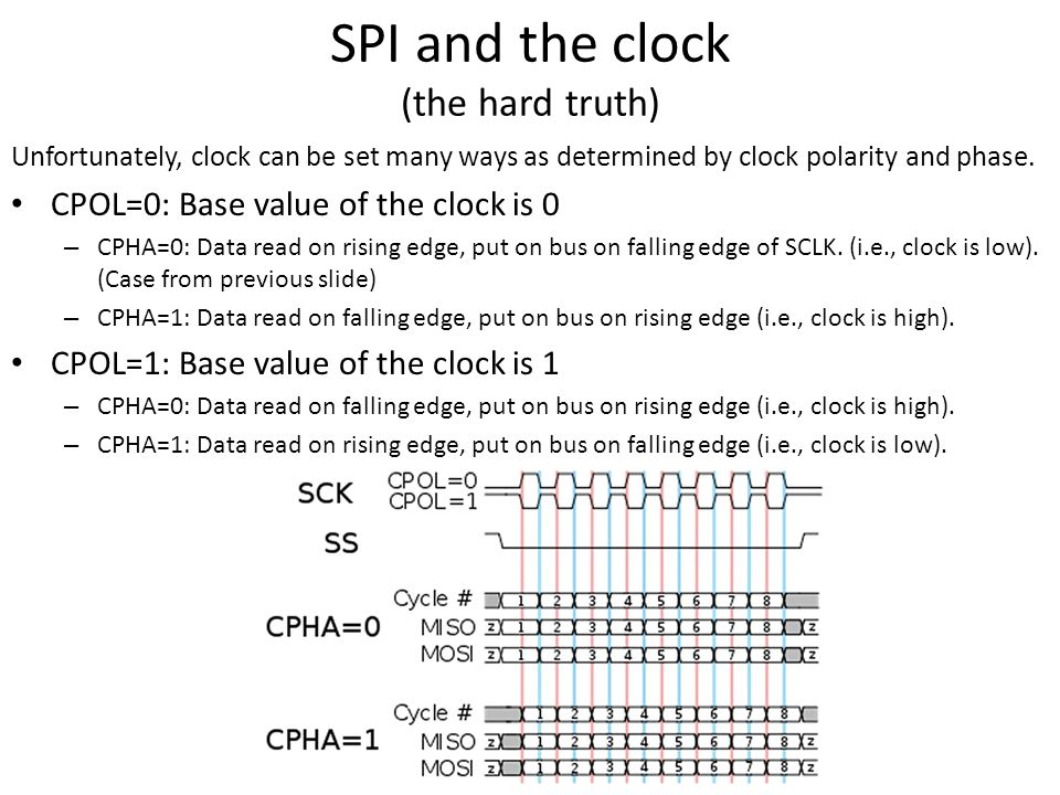SPI and the clock (the hard truth) Unfortunately, clock can be set many ways as determined by clock polarity and phase. CPOL=0: Base value of the cloc
