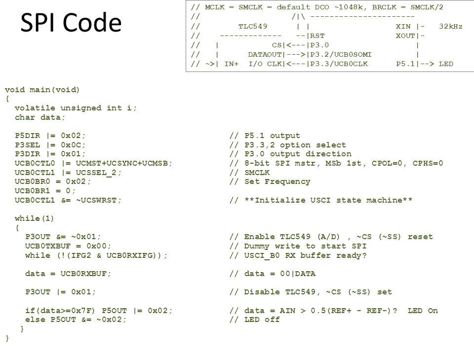 SPI Code void main(void) { volatile unsigned int i; char data; P5DIR |= 0x02; // P5.1 output P3SEL |= 0x0C; // P3.3,2 option select P3DIR |= 0x01; //