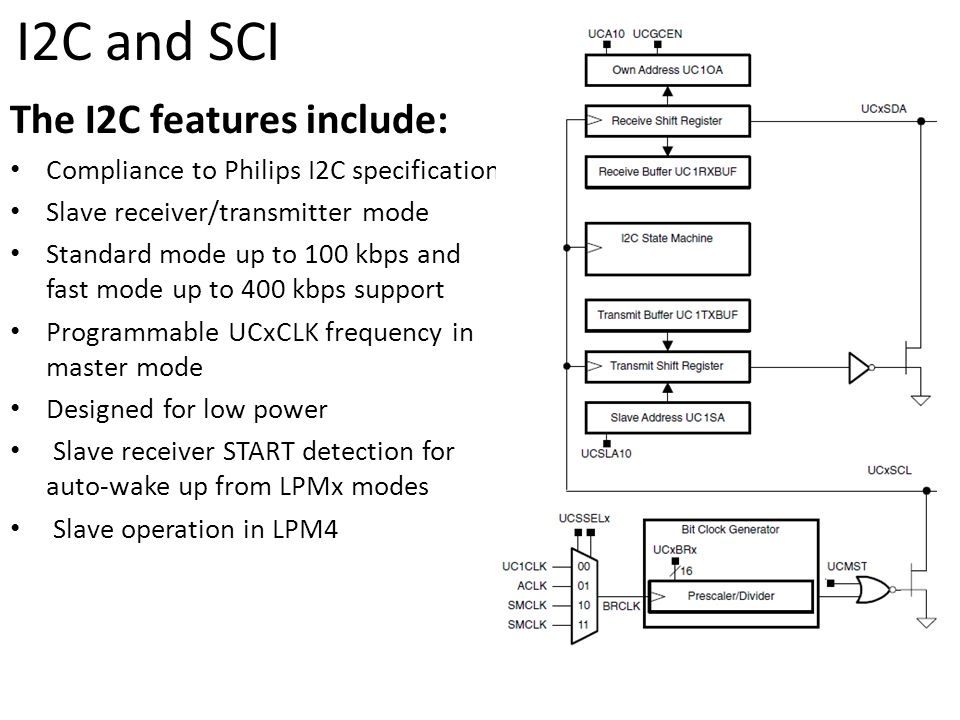 I2C and SCI The I2C features include: Compliance to Philips I2C specification Slave receiver/transmitter mode Standard mode up to 100 kbps and fast mo
