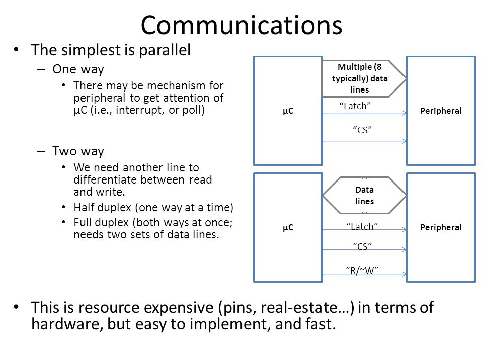 Serial Communications Many fewer lines are required to transmit data.