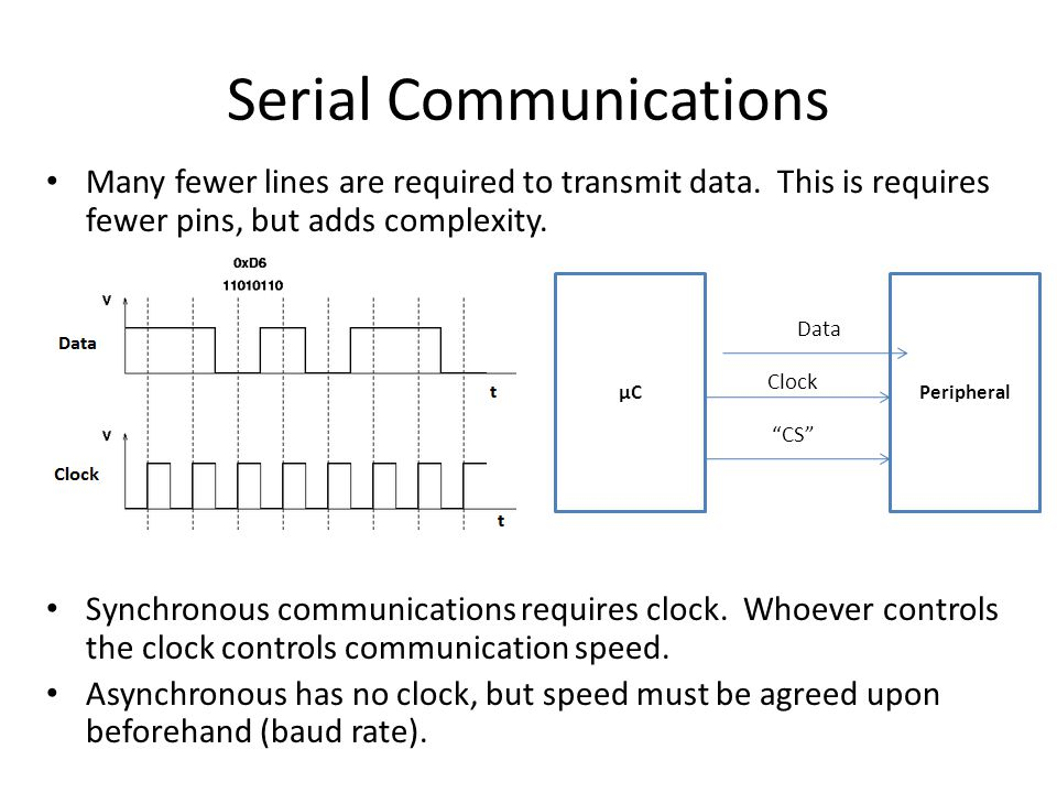 Serial Communications Many fewer lines are required to transmit data. This is requires fewer pins, but adds complexity. Synchronous communications req
