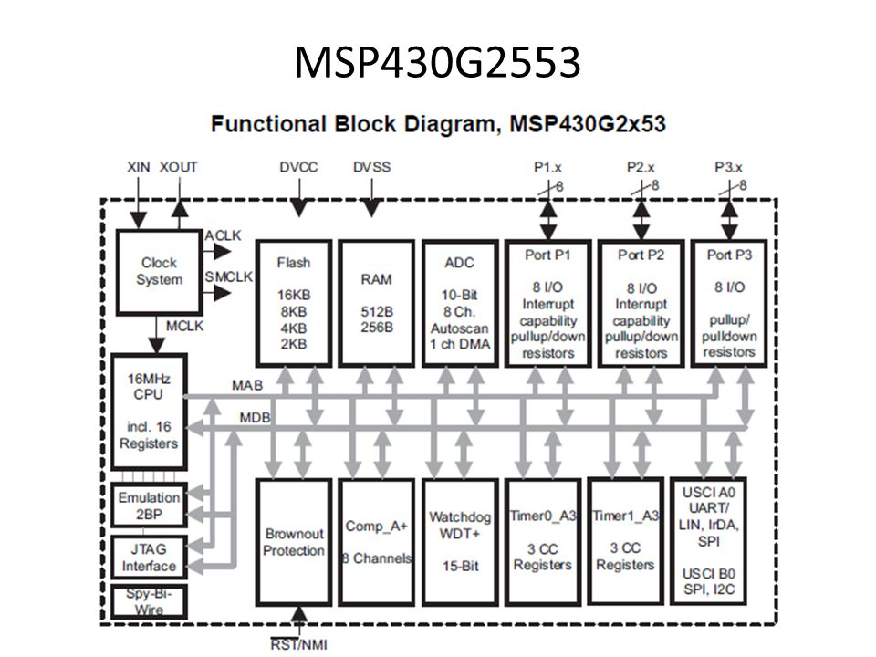 I2C or I 2 C (Inter-Integrated Circuit – Philips) As with SPI a master- slave system.