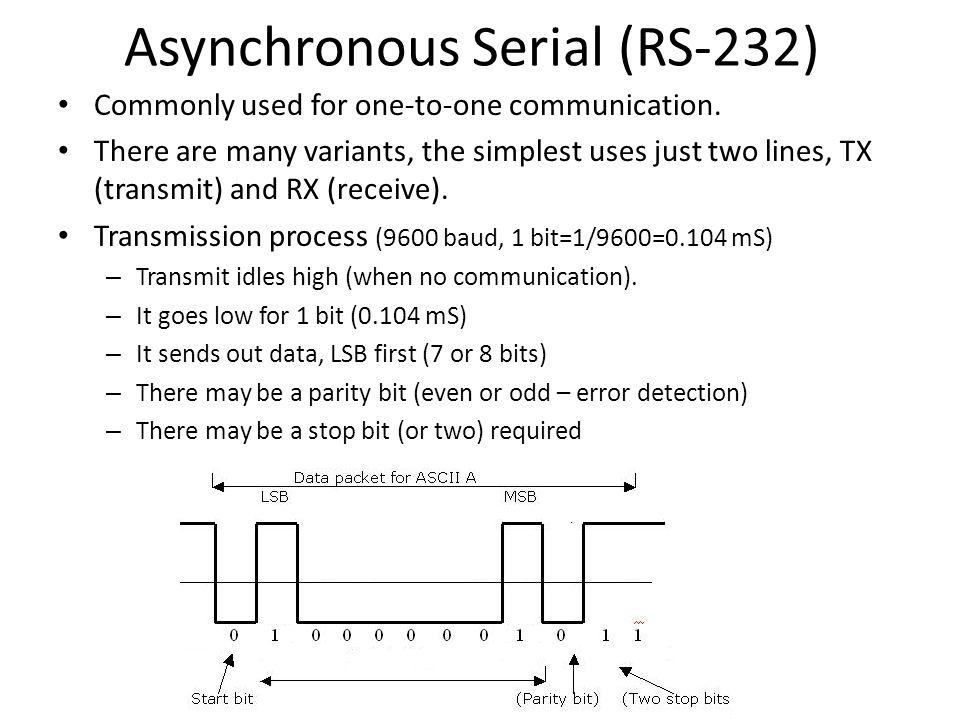 RS232 Voltage levels From processor side, 0V=logic 0, 3.3V=logic 1 In a serial cable +12  +3V=logic 0, -3  -12V=logic 1