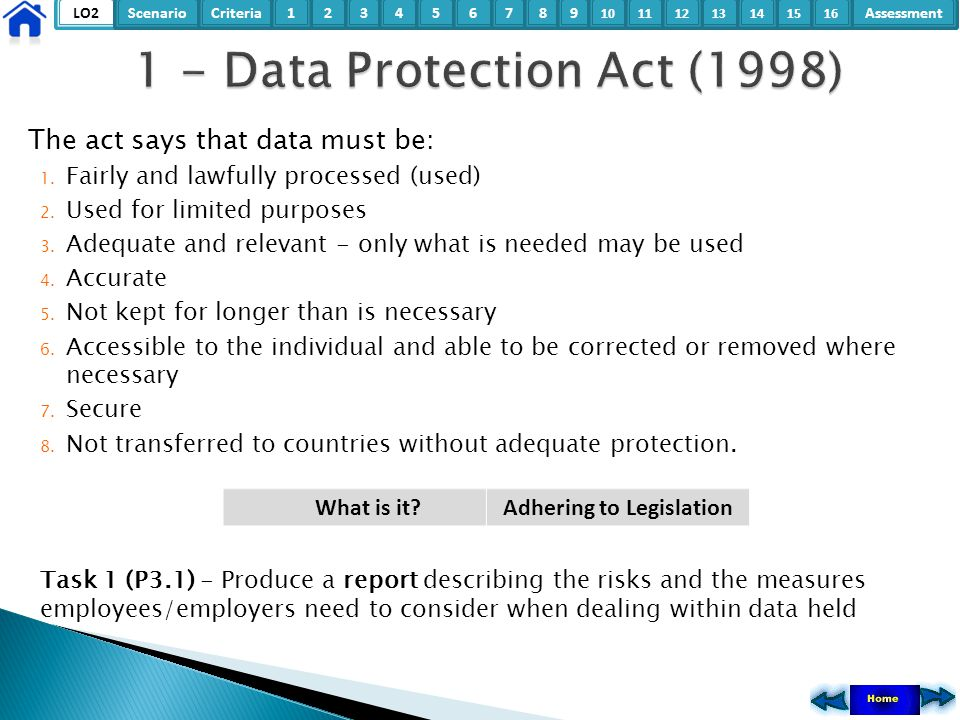 LO2ScenarioCriteria2Assessment3415678 9 10111315121416 The act says that data must be: 1. Fairly and lawfully processed (used) 2. Used for limited pur