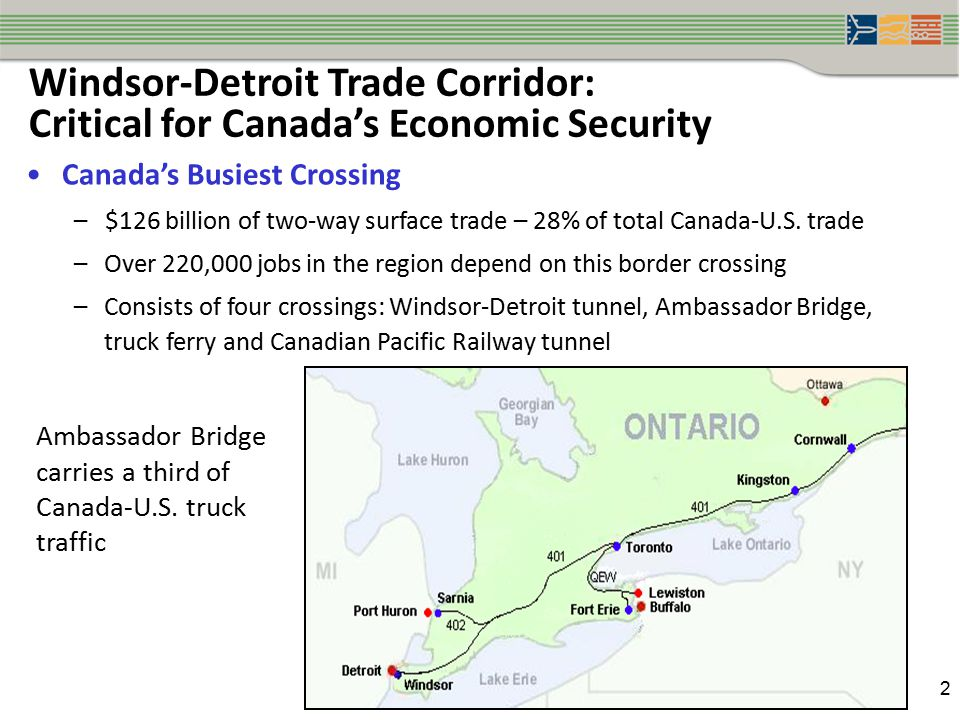 2 -1- Windsor-Detroit Trade Corridor: Critical for Canada's Economic Security Canada's Busiest Crossing –$126 billion of two-way surface trade – 28% of total Canada-U.S.