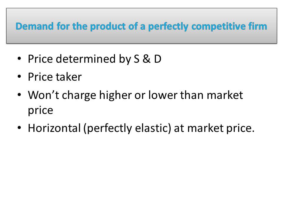 Market demand Individual firm