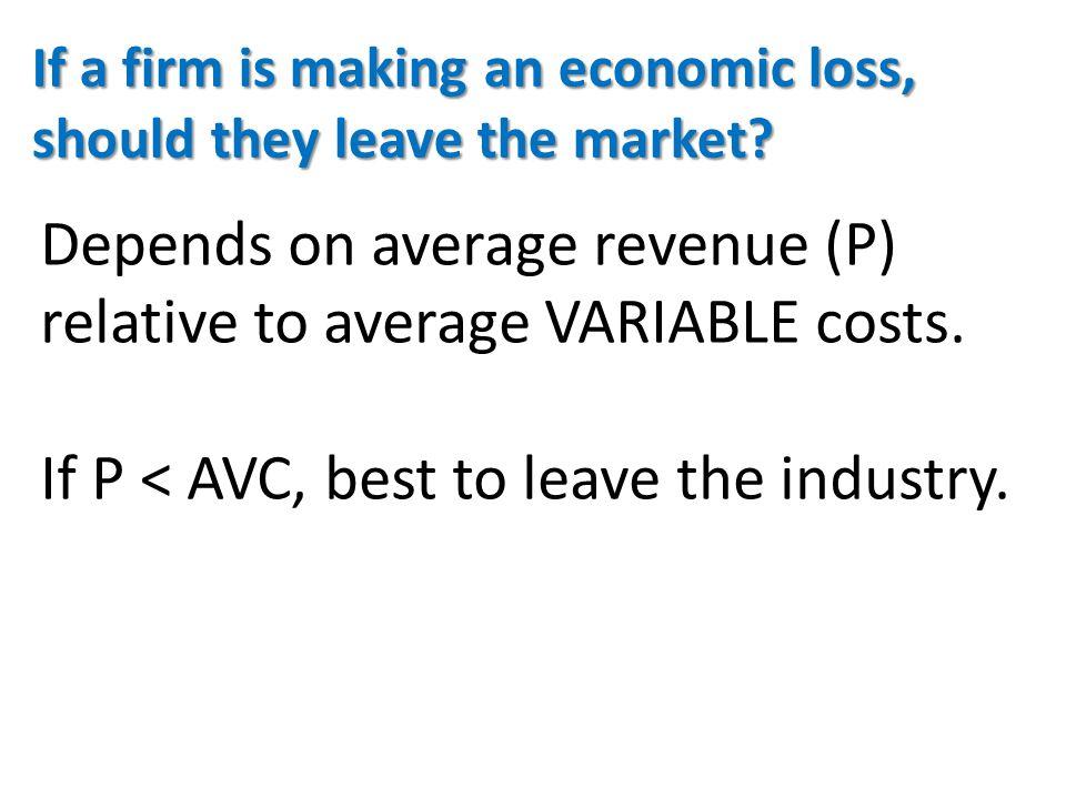 If a firm is making an economic loss, should they leave the market.