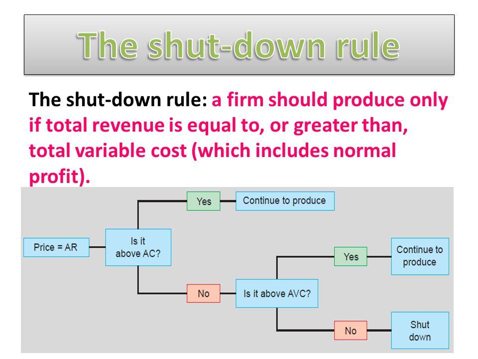 Profit is maximised where marginal revenue (MR) is equal to marginal cost (MC).