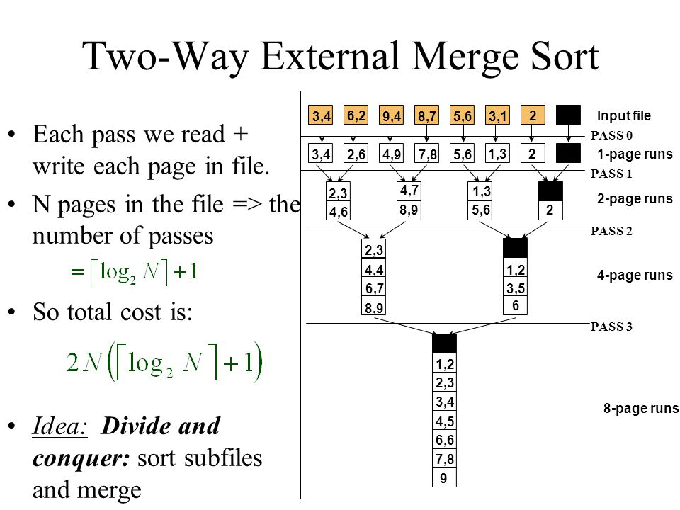 Two-Way External Merge Sort Each pass we read + write each page in file.