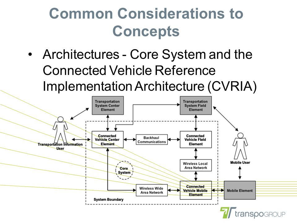Common Considerations to Concepts Architectures - Core System and the Connected Vehicle Reference Implementation Architecture (CVRIA)