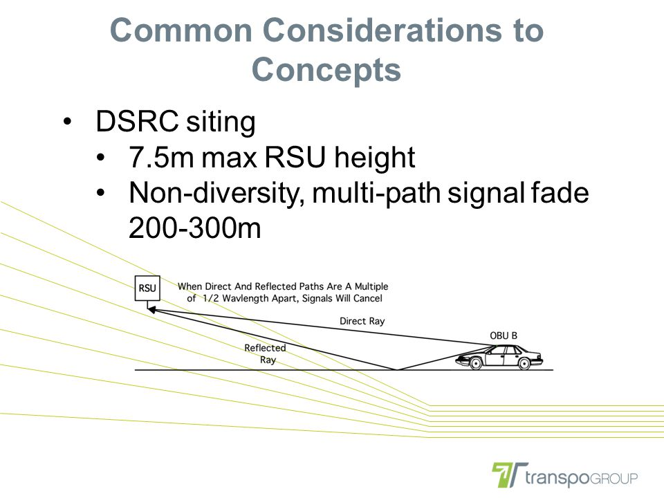 Common Considerations to Concepts DSRC siting 7.5m max RSU height Non-diversity, multi-path signal fade 200-300m
