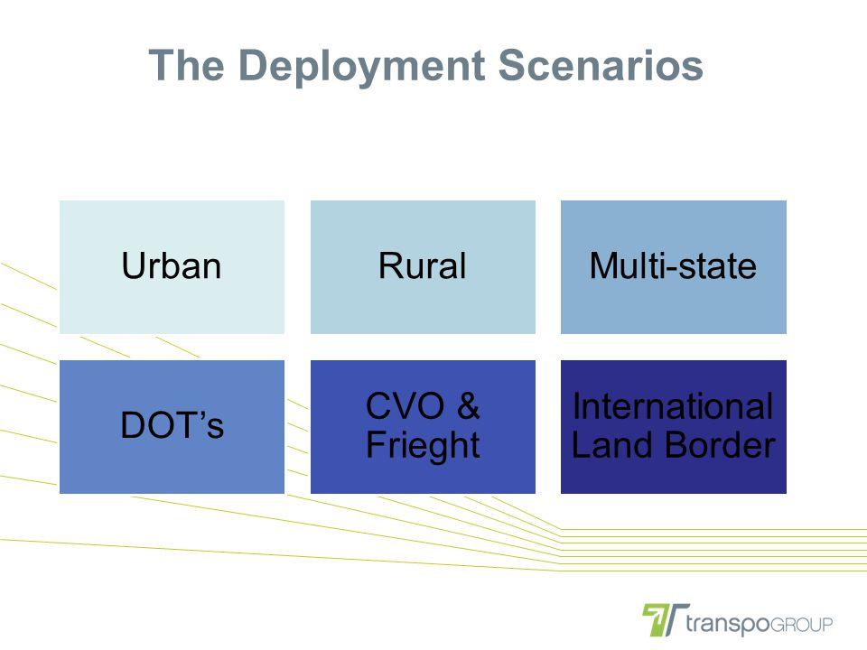 The Deployment Scenarios UrbanRuralMulti-state DOT's CVO & Frieght International Land Border
