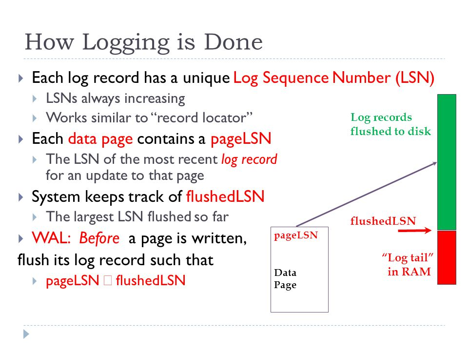 Log Records Possible log entry types:  Update  Commit  Abort  End (signifies end of commit or abort)  Compensation Log Records (CLRs)  for UNDO actions prevLSN transID entryType length pageID offset before-image after-image LogRecord fields: update records only