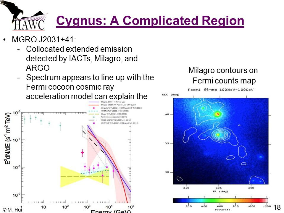 18 Cygnus: A Complicated Region MGRO J2031+41:  Collocated extended emission detected by IACTs, Milagro, and ARGO  Spectrum appears to line up with the Fermi cocoon cosmic ray acceleration model can explain the diffuse emission in the cocoon © M.