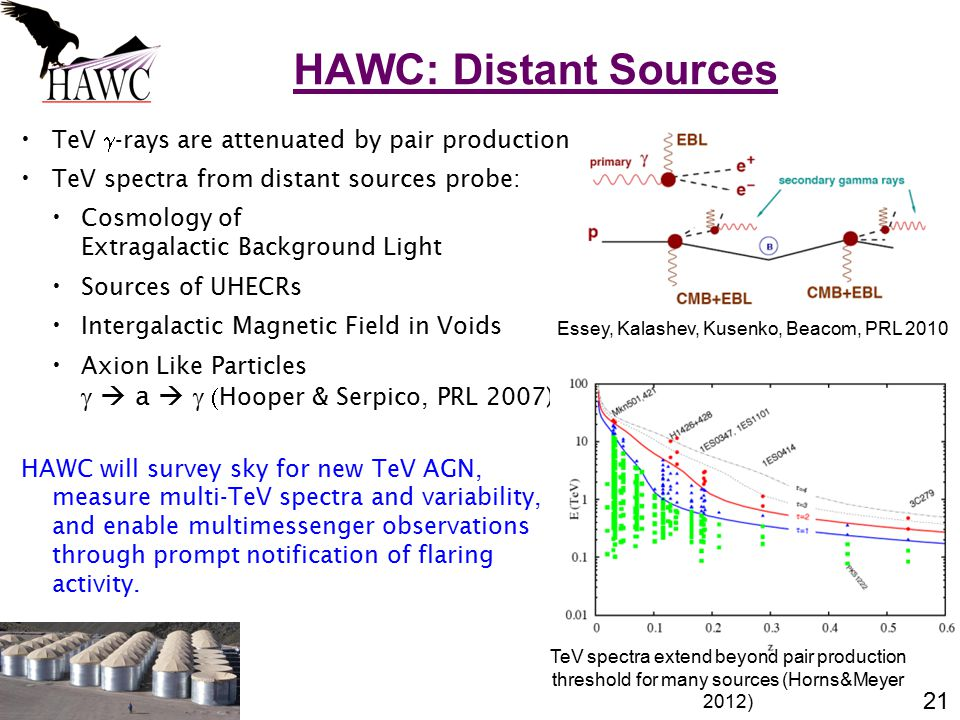 21 TeV  -rays are attenuated by pair production TeV spectra from distant sources probe: Cosmology of Extragalactic Background Light Sources of UHECRs Intergalactic Magnetic Field in Voids Axion Like Particles   a    Hooper & Serpico, PRL 2007) HAWC will survey sky for new TeV AGN, measure multi-TeV spectra and variability, and enable multimessenger observations through prompt notification of flaring activity.