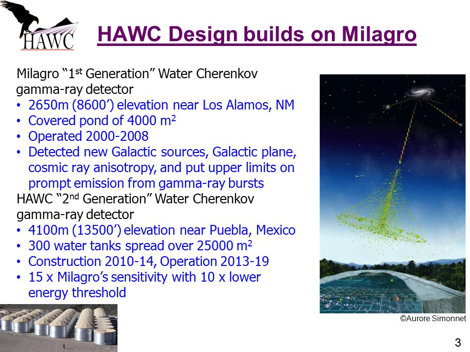 3 HAWC Design builds on Milagro Milagro 1 st Generation Water Cherenkov gamma-ray detector 2650m (8600') elevation near Los Alamos, NM Covered pond of 4000 m 2 Operated 2000-2008 Detected new Galactic sources, Galactic plane, cosmic ray anisotropy, and put upper limits on prompt emission from gamma-ray bursts HAWC 2 nd Generation Water Cherenkov gamma-ray detector 4100m (13500') elevation near Puebla, Mexico 300 water tanks spread over 25000 m 2 Construction 2010-14, Operation 2013-19 15 x Milagro's sensitivity with 10 x lower energy threshold ©Aurore Simonnet