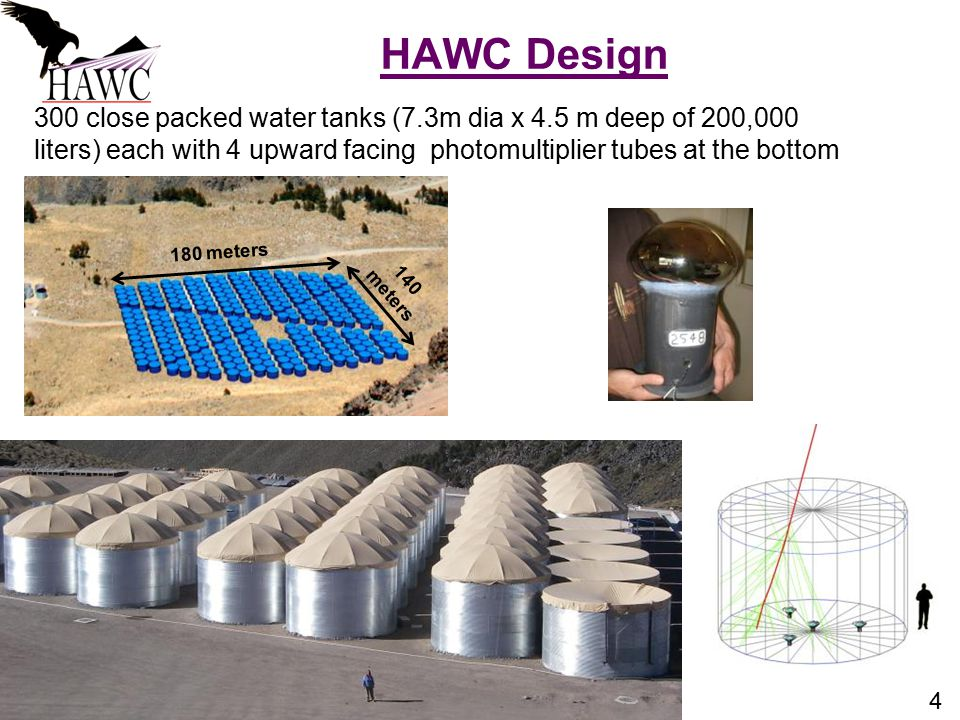 4 HAWC Design 180 meters 140 meters 300 close packed water tanks (7.3m dia x 4.5 m deep of 200,000 liters) each with 4 upward facing photomultiplier t
