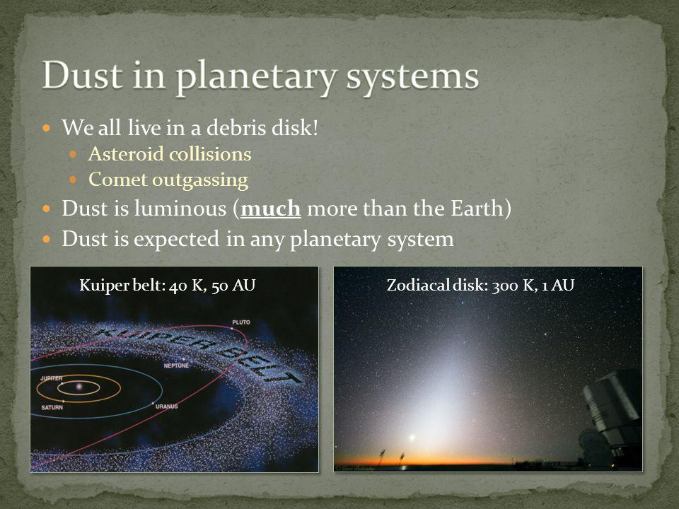 ObservationsSimulations Earth at 1 AU Stark & Kuchner 2008